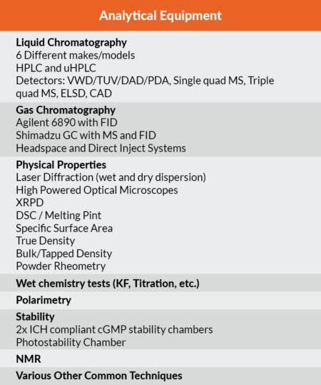 AnalyticalEquipment3