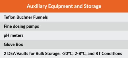 AuxEquipment_1